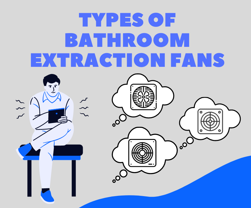 Different Types of Bathroom Extraction Fans