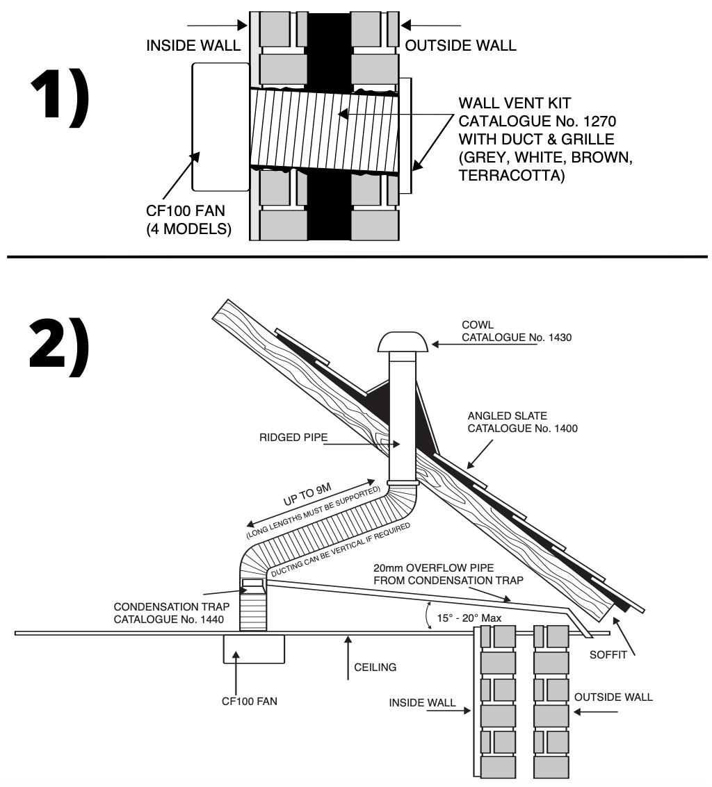 Manrose CF100T Technical Diagram